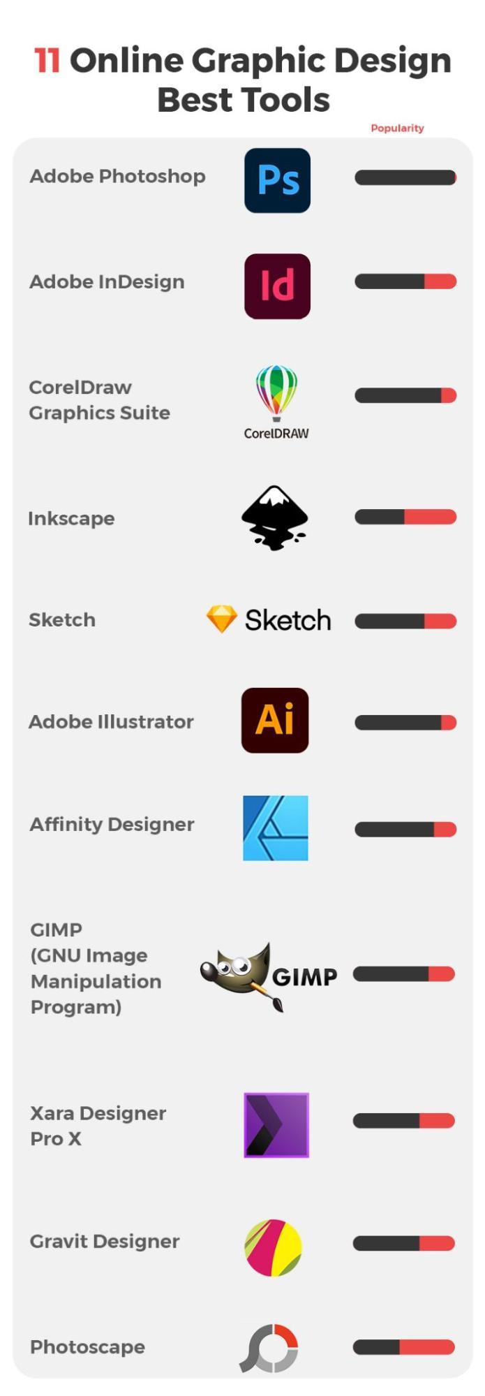 11 Best Online Graphic Design Tools