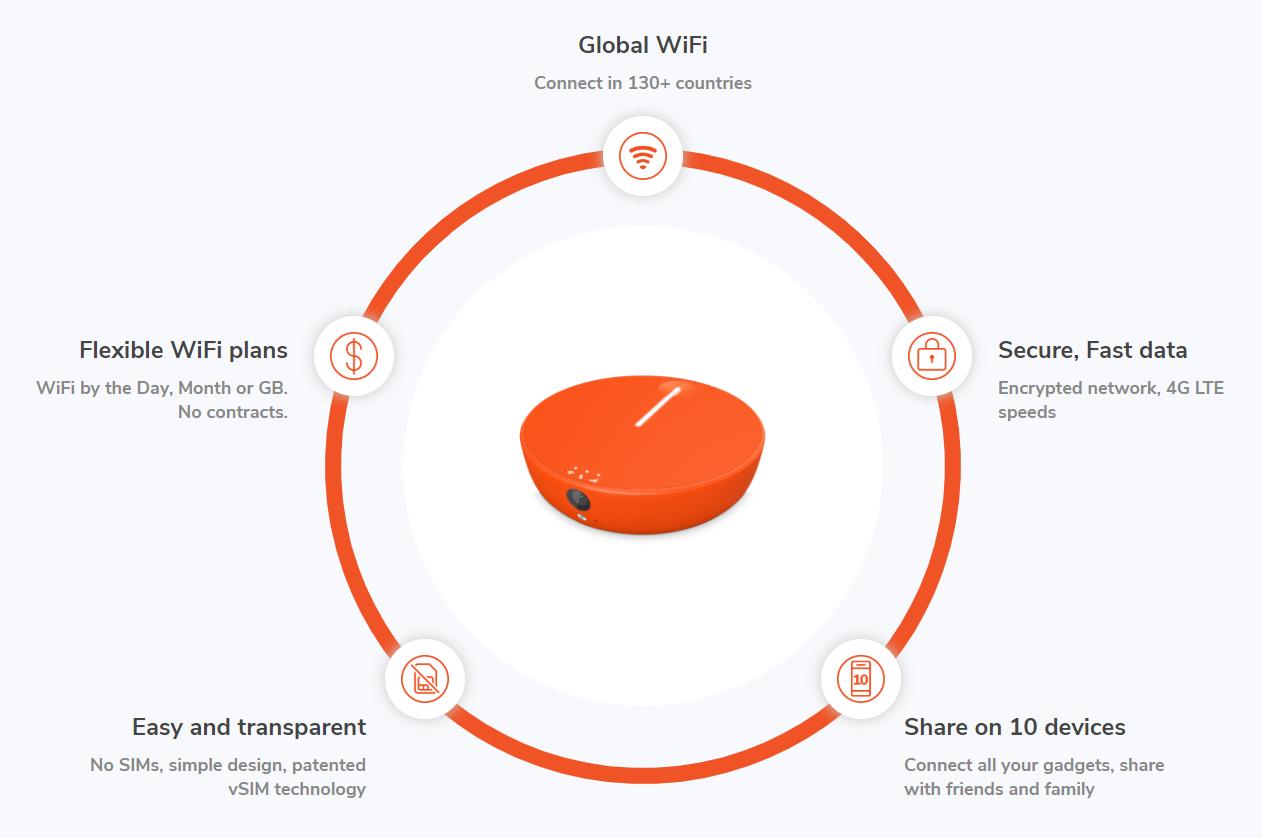 Skyroam Hotspot WiFi for digital nomads
