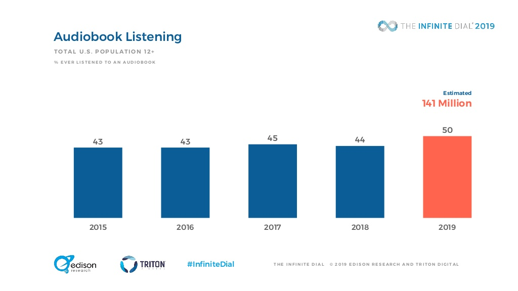audiobook-listening
